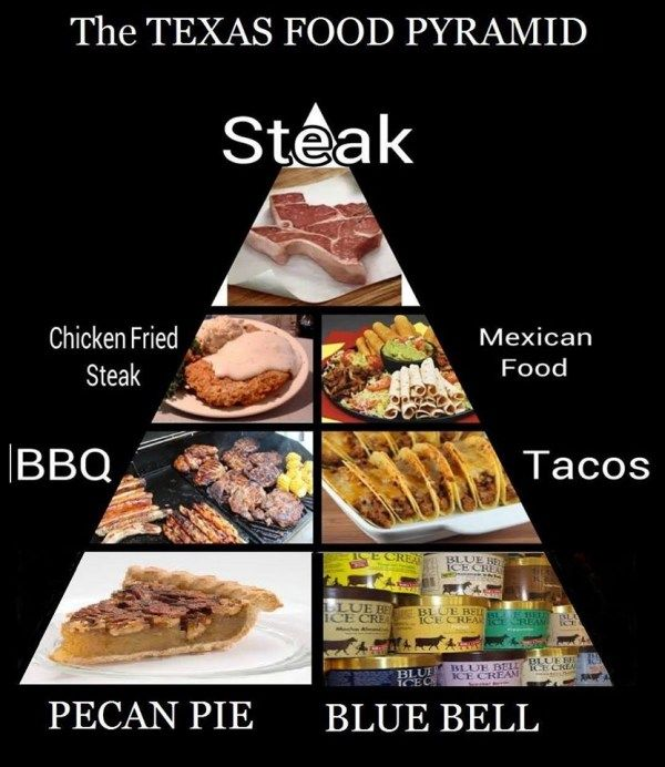 Texan Fast Food Mesican Restauraunt
